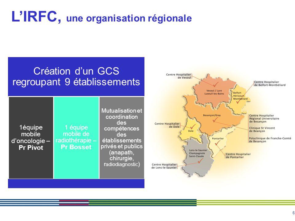 L'IRFC, une organisation régionale