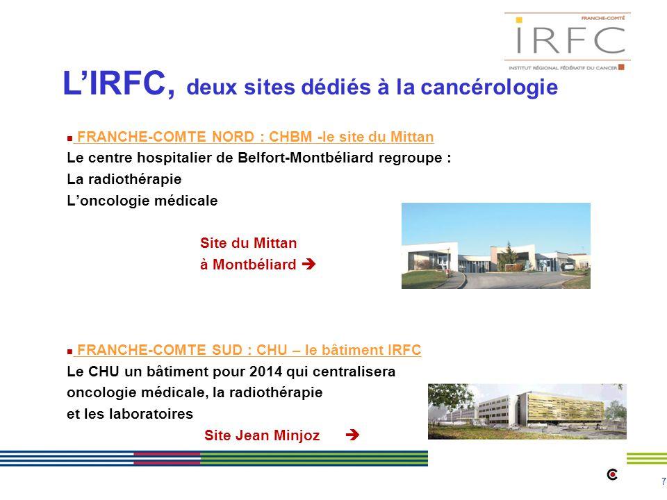 L'IRFC, deux sites dédiés à la cancérologie