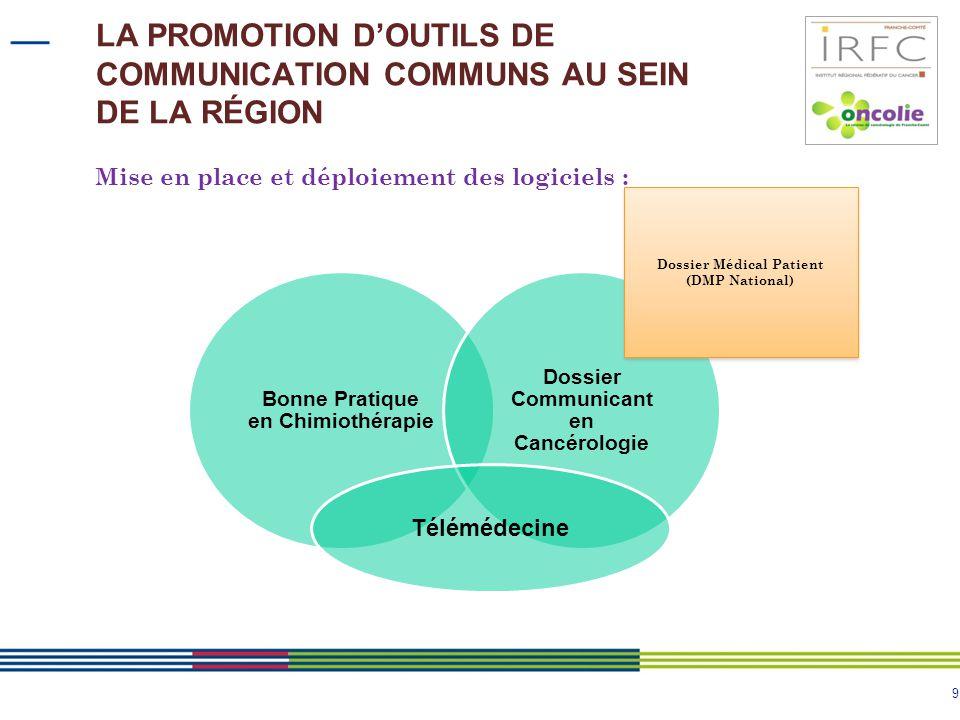 LA PROMOTION D'OUTILS DE COMMUNICATION COMMUNS AU SEIN DE LA RÉGION