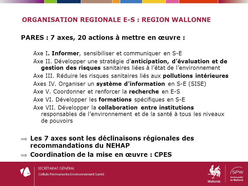 Organisation regionale E-S : Region wallonne