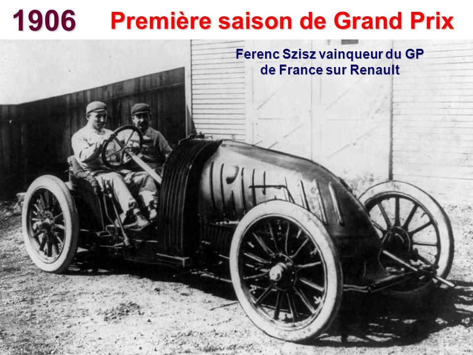 1906 Première saison de Grand Prix