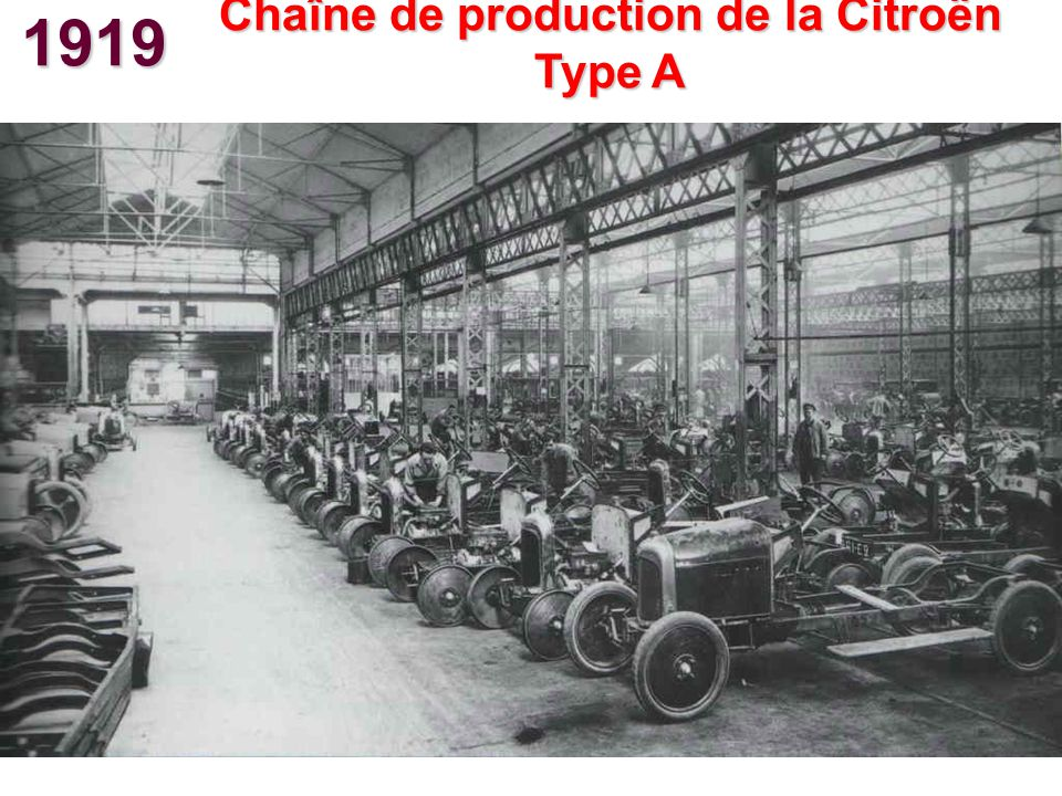 Chaîne de production de la Citroën Type A