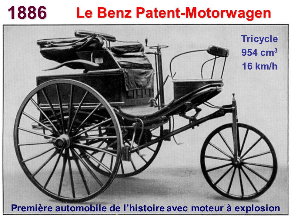 1886 Le Benz Patent-Motorwagen Tricycle 954 cm3 16 km/h