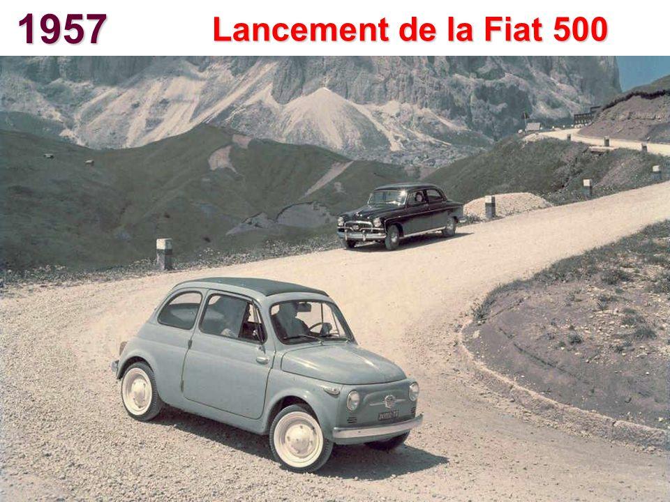 1957 Lancement de la Fiat 500