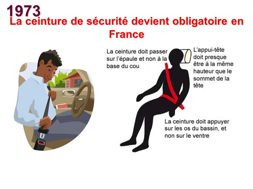 La ceinture de sécurité devient obligatoire en France
