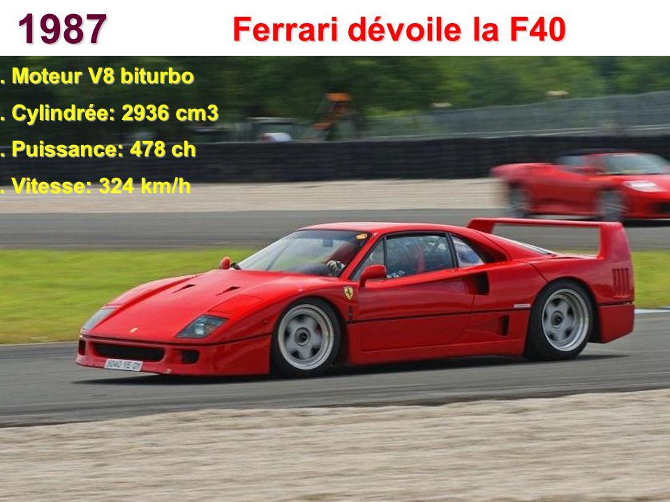 1987 Ferrari dévoile la F40 . Moteur V8 biturbo . Cylindrée: 2936 cm3