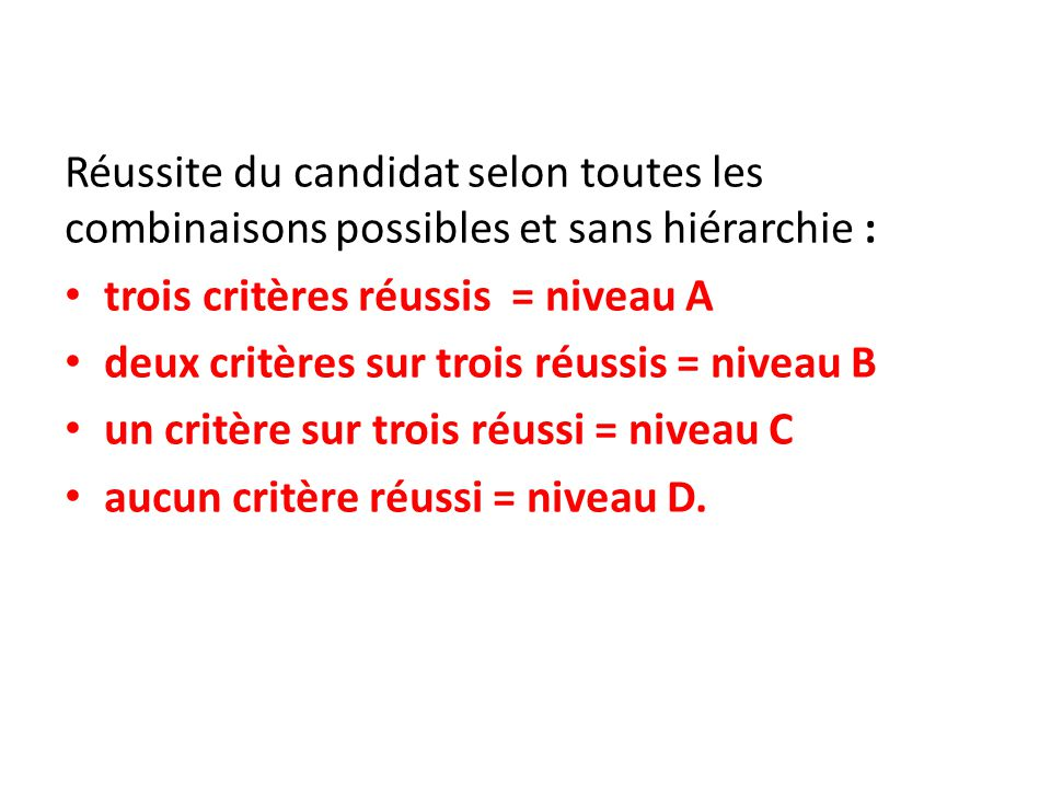 Réussite du candidat selon toutes les combinaisons possibles et sans hiérarchie :