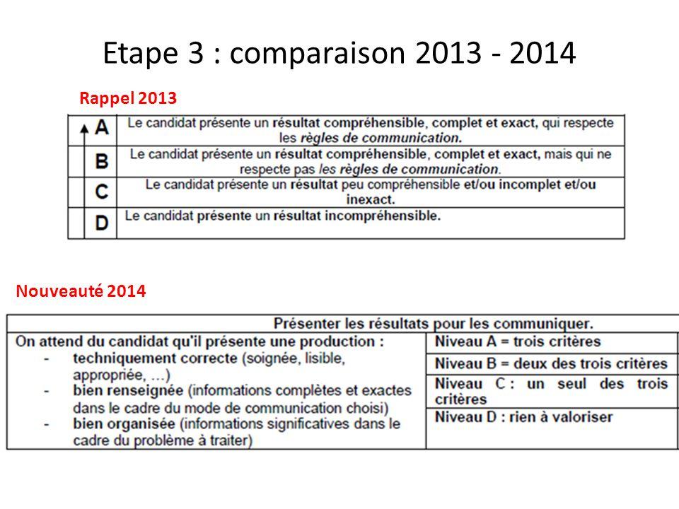 Etape 3 : comparaison 2013 - 2014 Rappel 2013 Nouveauté 2014