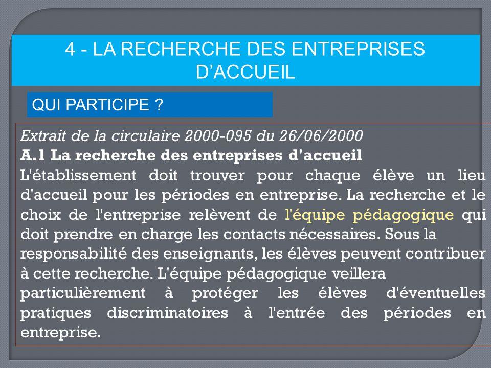 4 - LA RECHERCHE DES ENTREPRISES D'ACCUEIL
