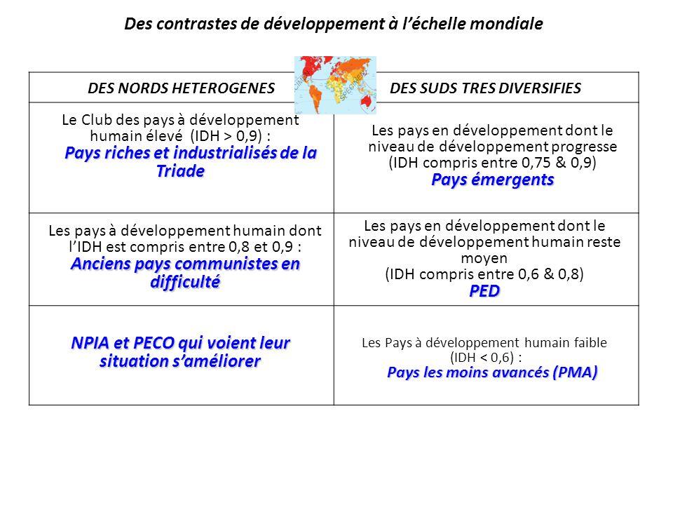 Des contrastes de développement à l'échelle mondiale