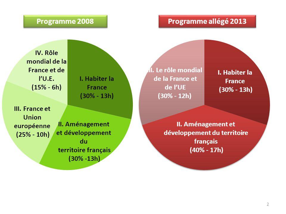 Programme 2008 Programme allégé 2013