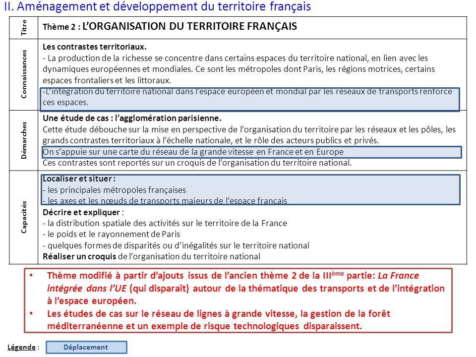 II. Aménagement et développement du territoire français