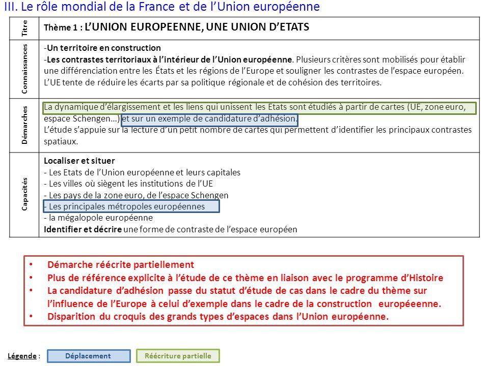 III. Le rôle mondial de la France et de l'Union européenne