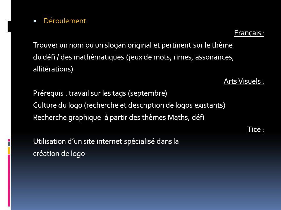 Déroulement Français : Trouver un nom ou un slogan original et pertinent sur le thème.