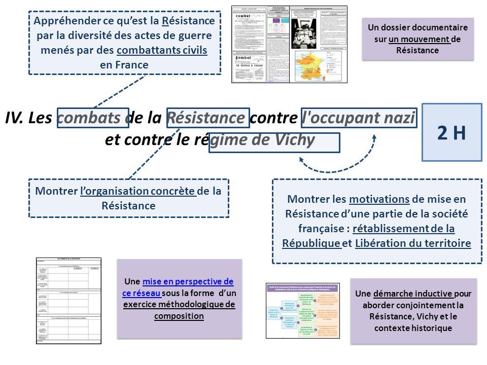 Appréhender ce qu'est la Résistance par la diversité des actes de guerre menés par des combattants civils en France