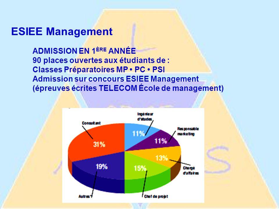 ESIEE Management ADMISSION EN 1ÈRE ANNÉE