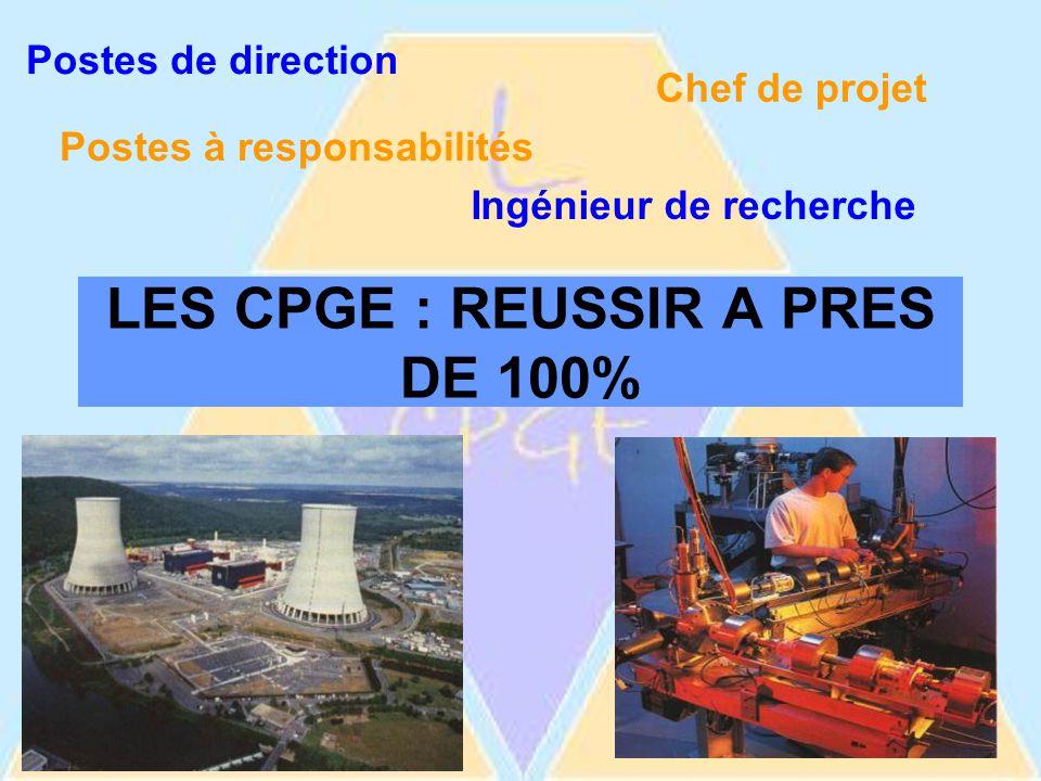 LES CPGE : REUSSIR A PRES DE 100%