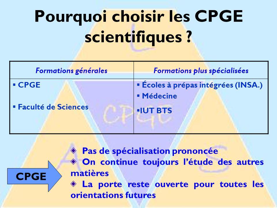 Pourquoi choisir les CPGE scientifiques