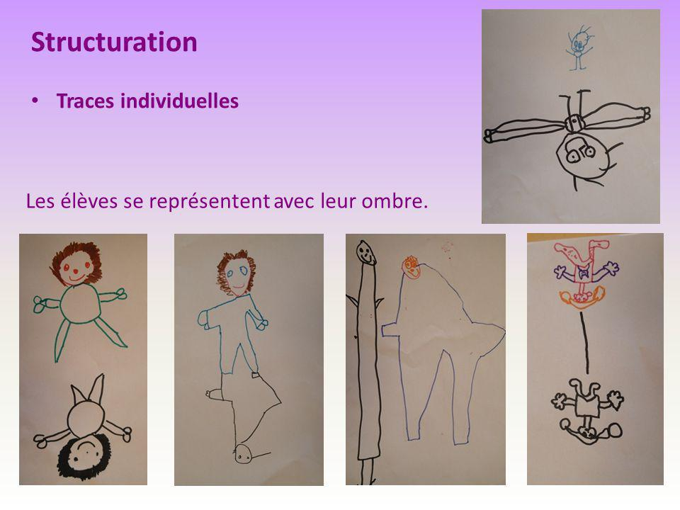 Structuration Traces individuelles
