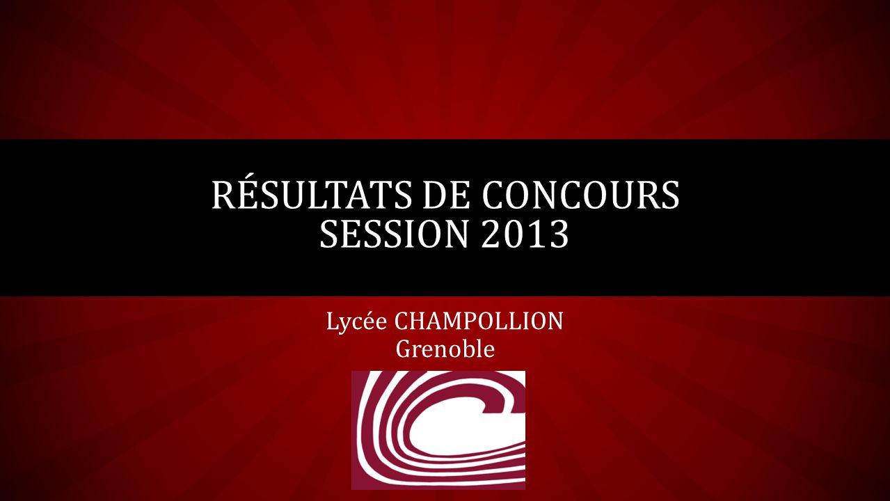RÉSULTATS DE CONCOURS SESSION 2013