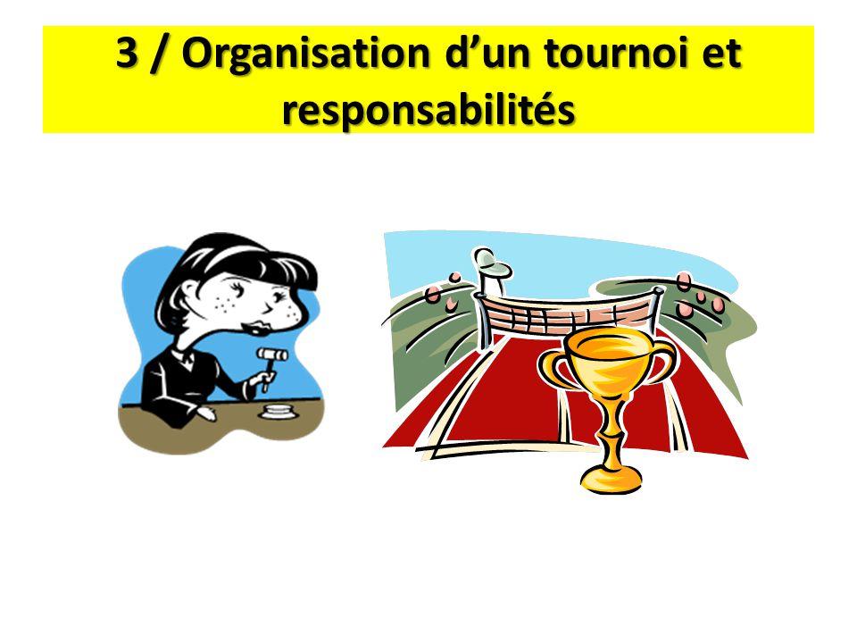 3 / Organisation d'un tournoi et responsabilités