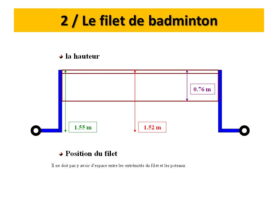 2 / Le filet de badminton