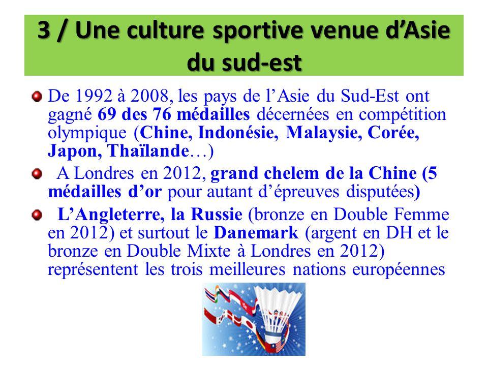 3 / Une culture sportive venue d'Asie du sud-est