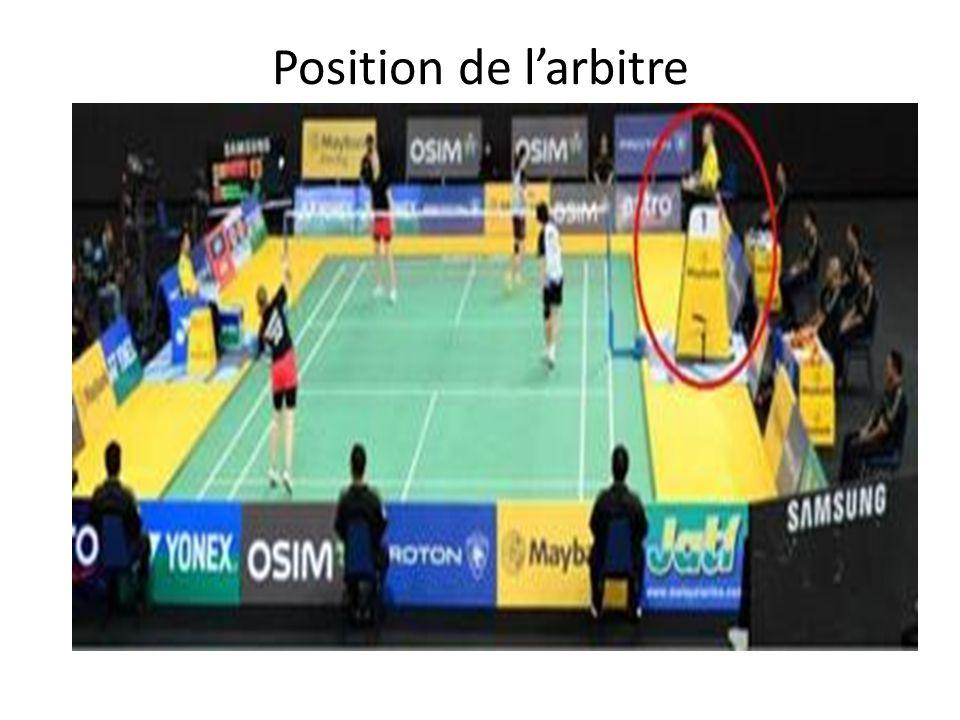 Position de l'arbitre