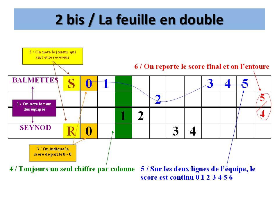 2 bis / La feuille en double
