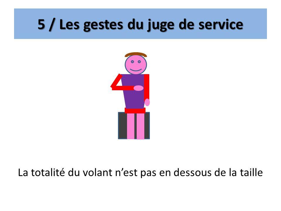 5 / Les gestes du juge de service