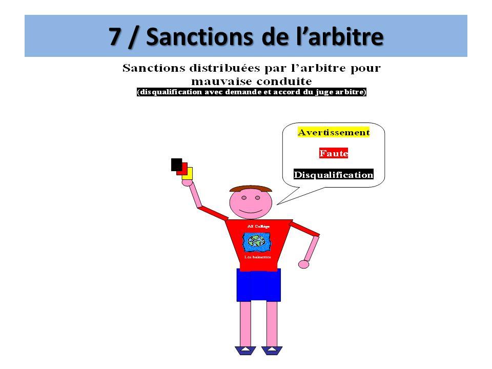 7 / Sanctions de l'arbitre