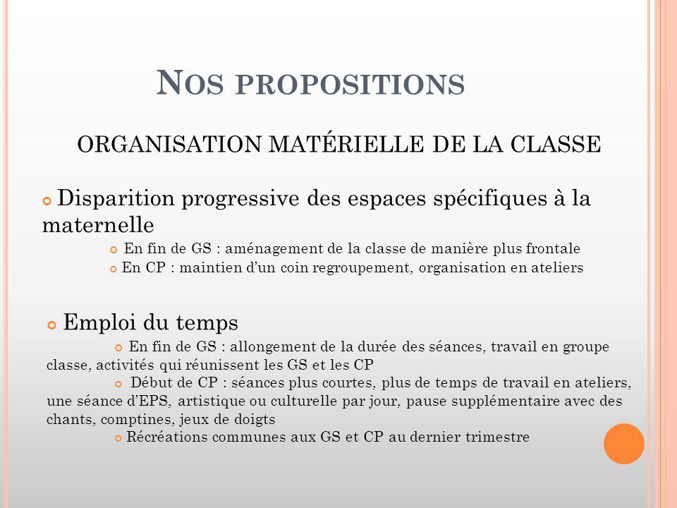 ORGANISATION MATÉRIELLE DE LA CLASSE