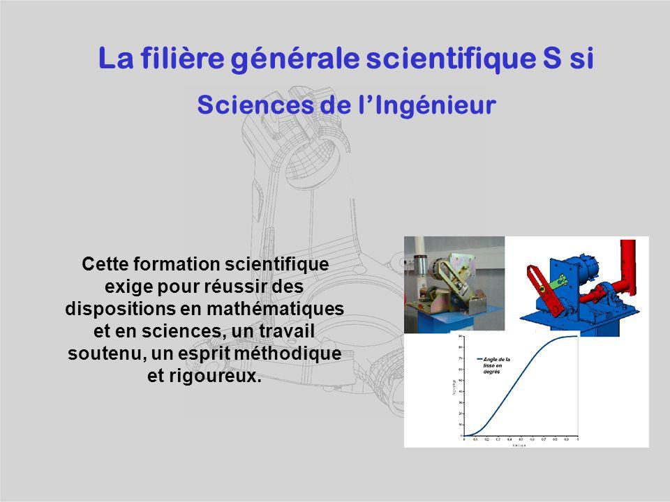 La filière générale scientifique S si Sciences de l'Ingénieur