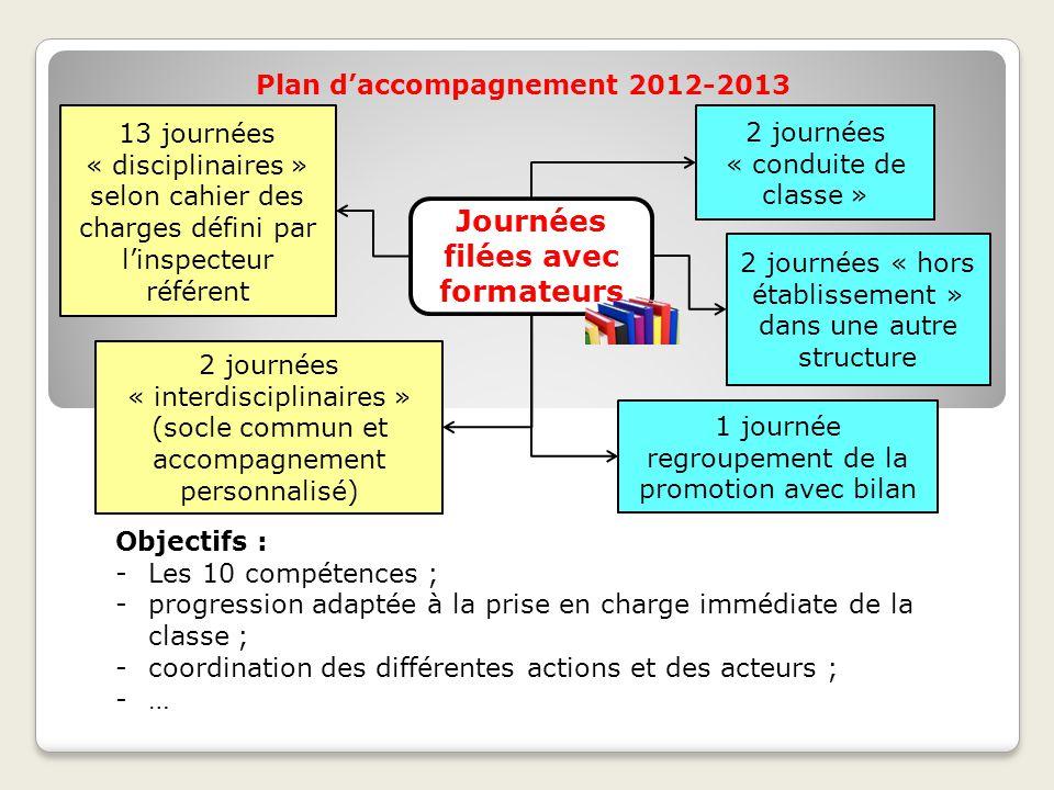 Plan d'accompagnement 2012-2013 Journées filées avec formateurs