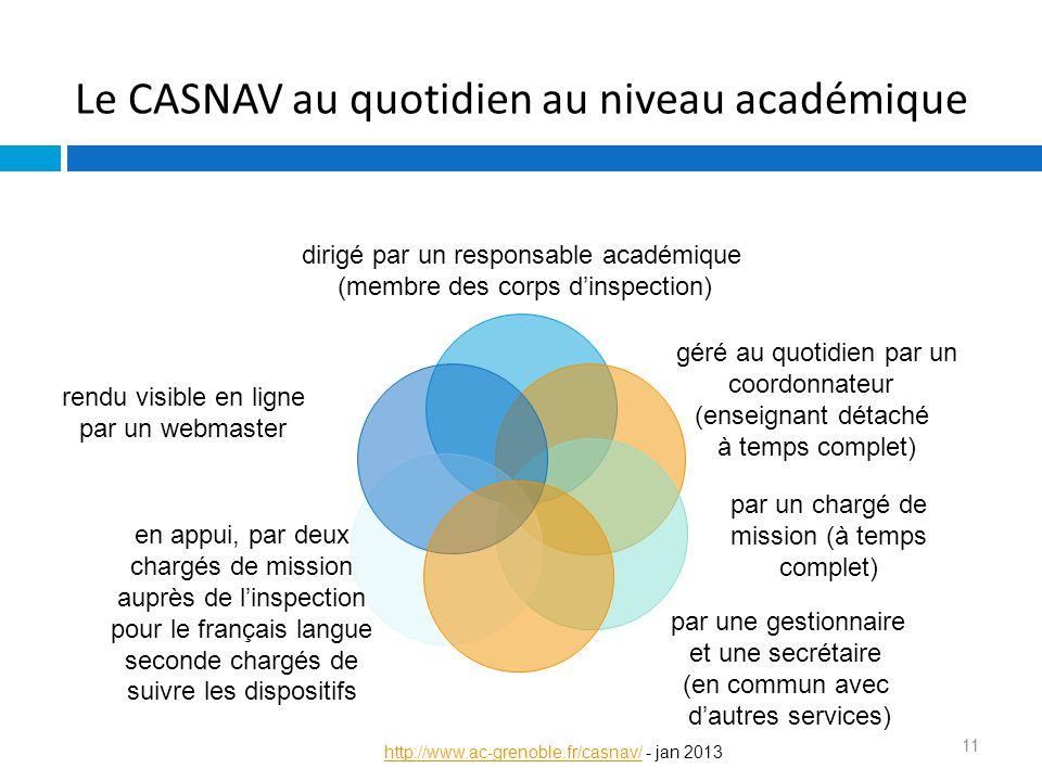 Le CASNAV au quotidien au niveau académique