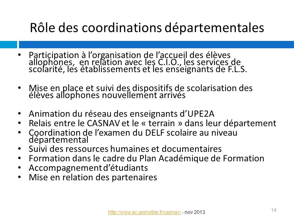 Rôle des coordinations départementales
