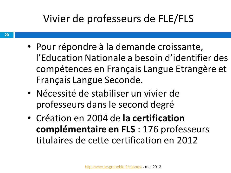 Vivier de professeurs de FLE/FLS