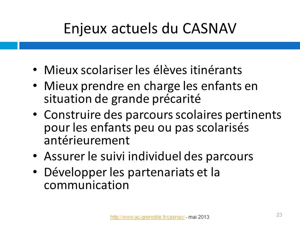 Enjeux actuels du CASNAV