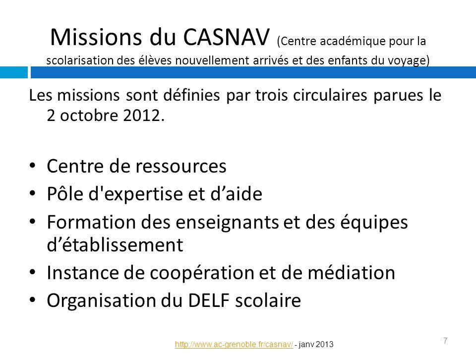 Missions du CASNAV (Centre académique pour la scolarisation des élèves nouvellement arrivés et des enfants du voyage)