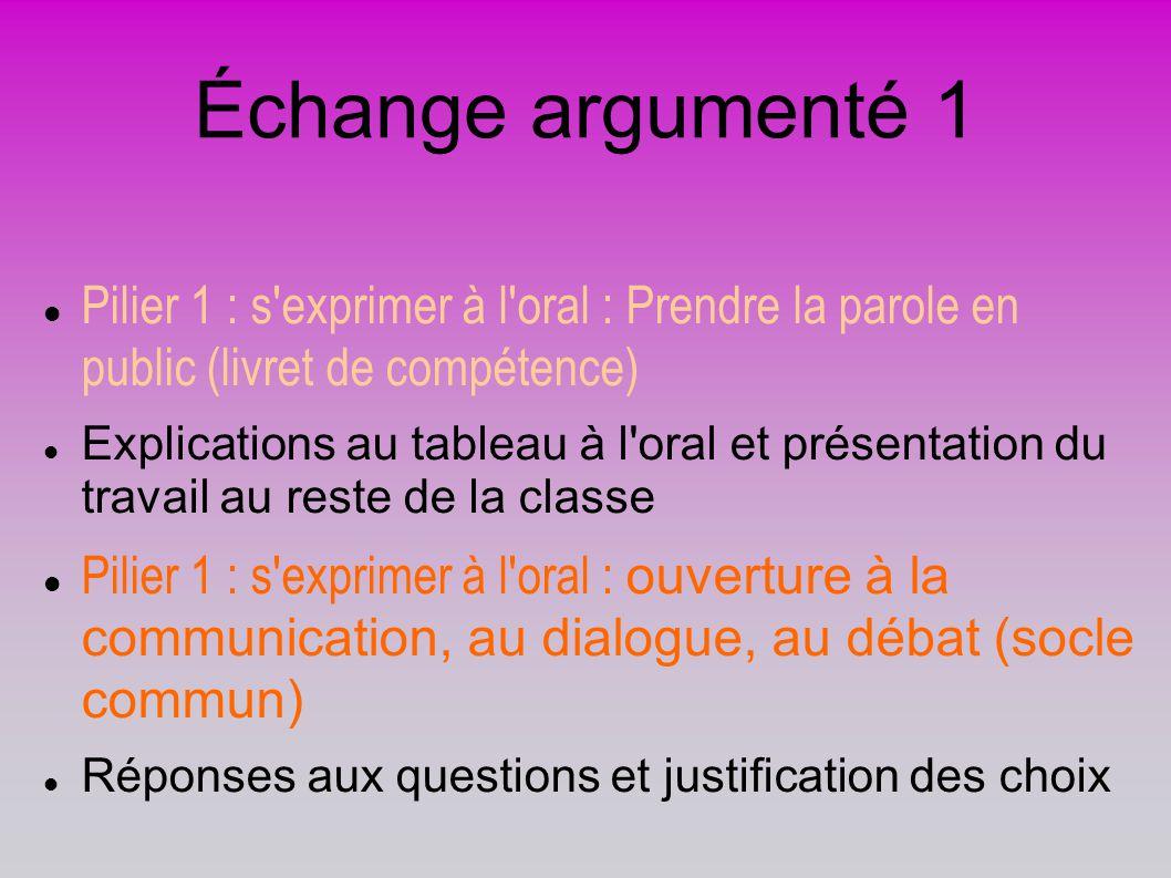 Échange argumenté 1 Pilier 1 : s exprimer à l oral : Prendre la parole en public (livret de compétence)