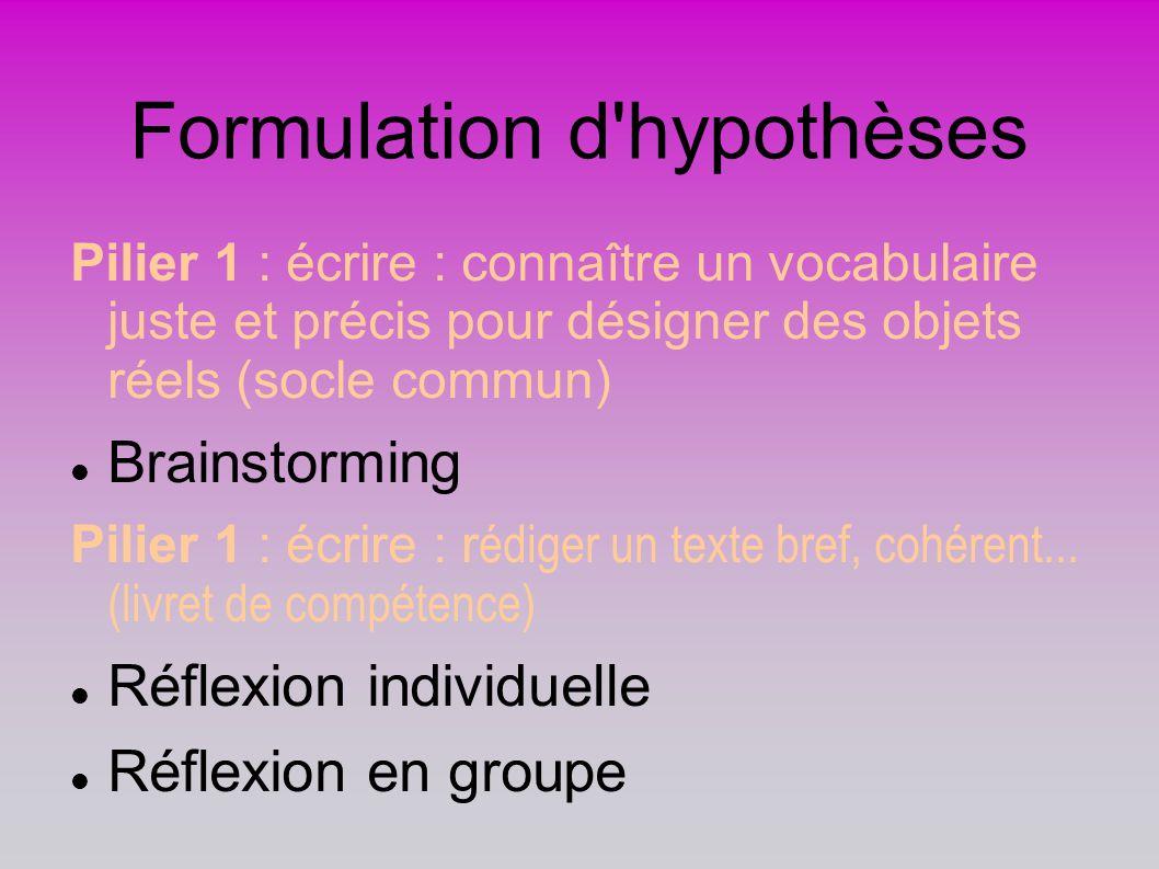 Formulation d hypothèses