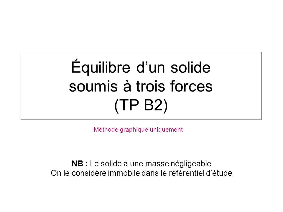Équilibre d'un solide soumis à trois forces (TP B2)