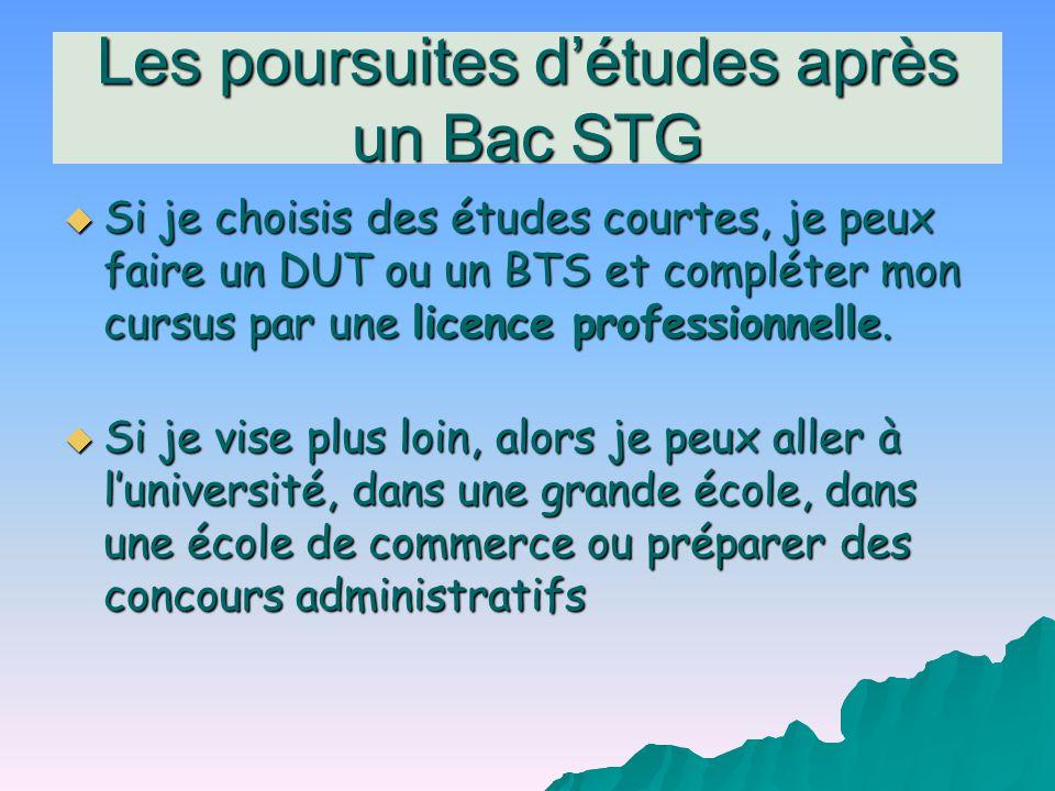 Les poursuites d'études après un Bac STG
