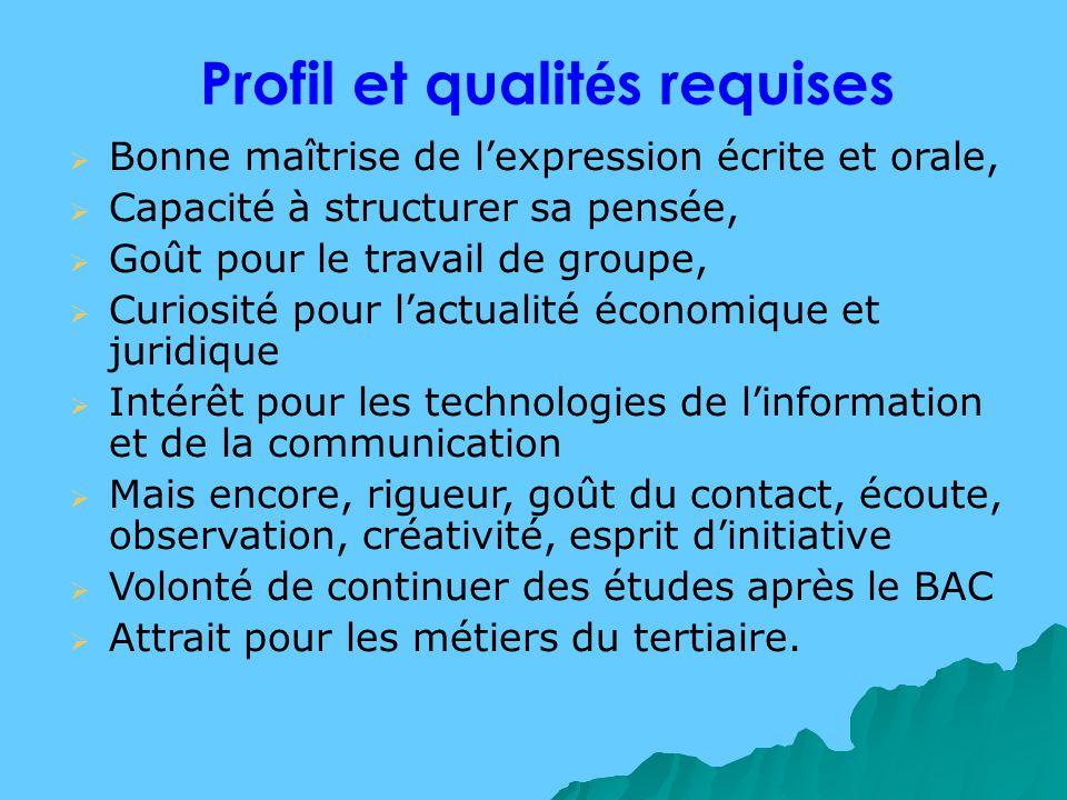 Profil et qualités requises