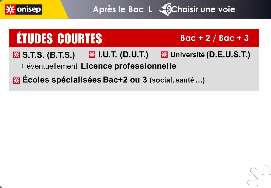 ÉTUDES COURTES Après le Bac L Choisir une voie Bac + 2 / Bac + 3