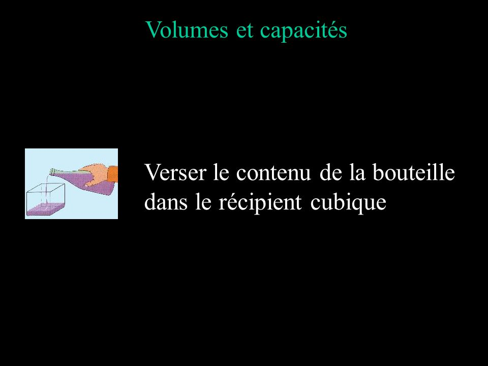 Volumes et capacités Verser le contenu de la bouteille dans le récipient cubique
