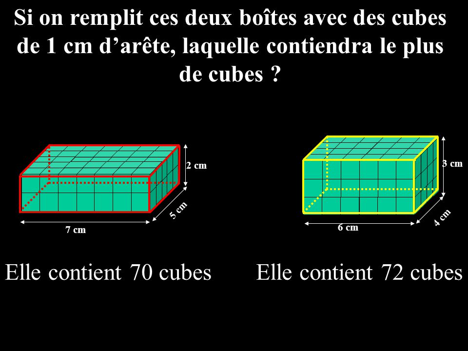 Si on remplit ces deux boîtes avec des cubes de 1 cm d'arête, laquelle contiendra le plus de cubes