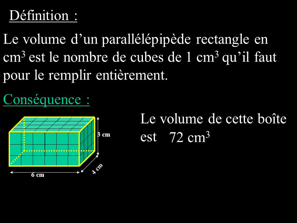 Le volume de cette boîte est 72 cm3
