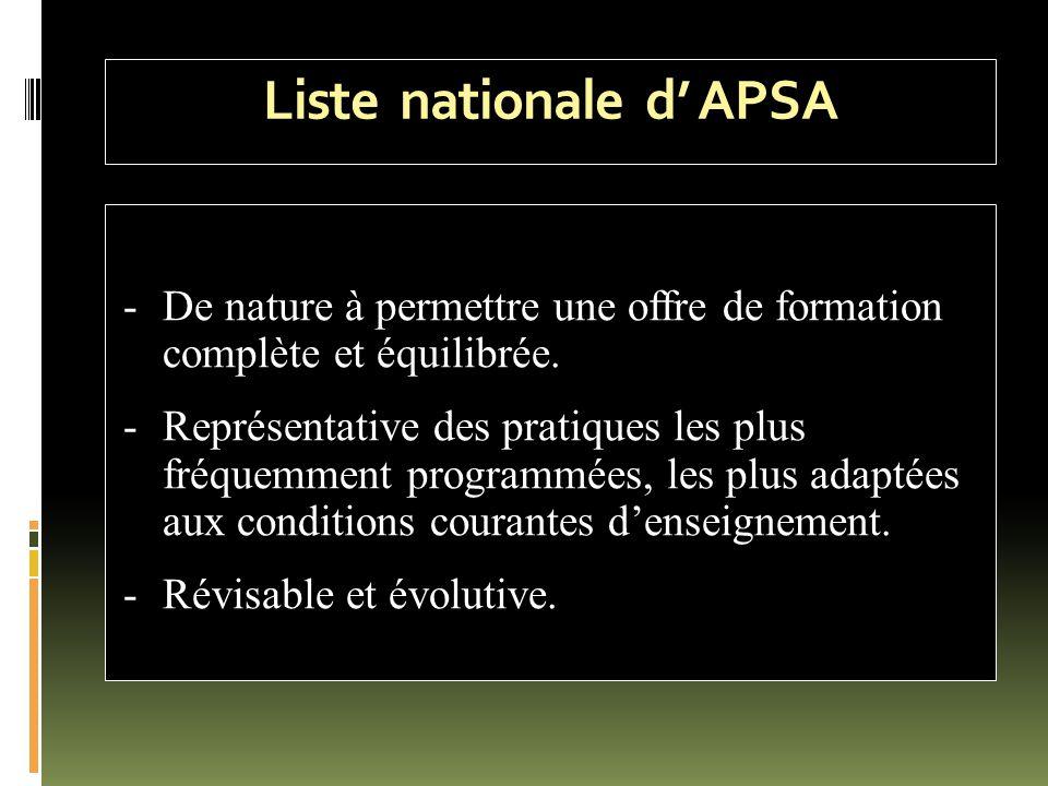 Liste nationale d' APSA