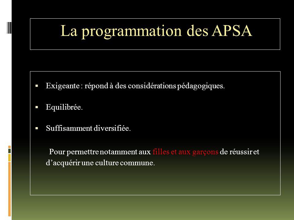 La programmation des APSA